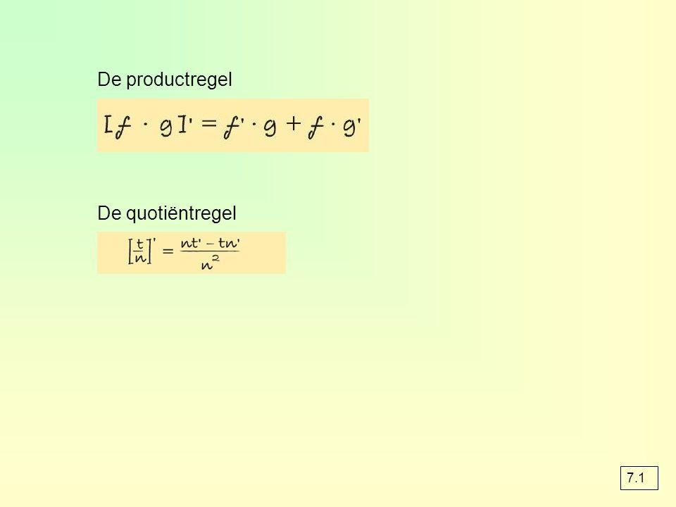 De standaardgrafiek y = g log(x) functies f en g met de eigenschap dat hun grafieken elkaars spiegelbeeld zijn in de lijn y = x heten inverse functies O x y O x y g > 10 < g < 1 1 1 y = x y = 2 x 1 y = 2 log(x) y = x y = (½) x y = ½ log(x) 1 9.3