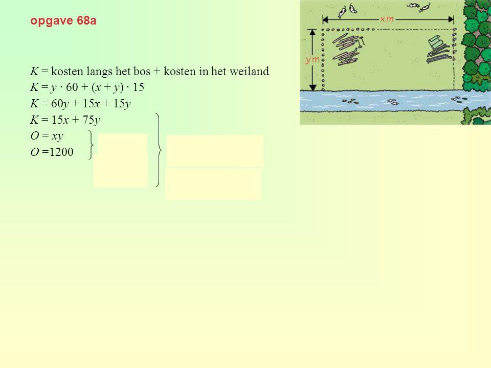opgave 68a K = kosten langs het bos + kosten in het weiland K = y · 60 + (x + y) · 15 K = 60y + 15x + 15y K = 15x + 75y O = xy O =1200