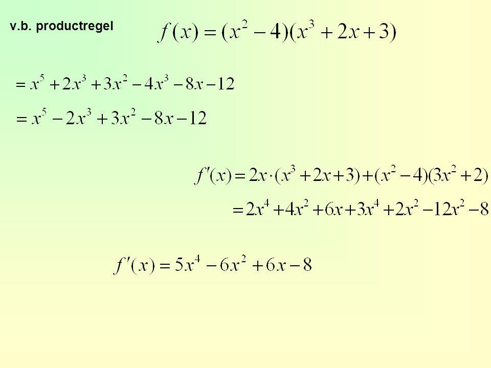 Als s(x) = f (g(x)) dan is s' (x) = f' (g(x)) · g' (x).
