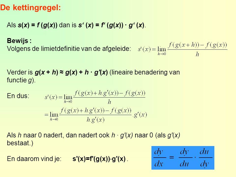 Als s(x) = f (g(x)) dan is s' (x) = f' (g(x)) · g' (x). Bewijs : Volgens de limietdefinitie van de afgeleide: Verder is g(x + h) ≈ g(x) + h · g'(x) (l