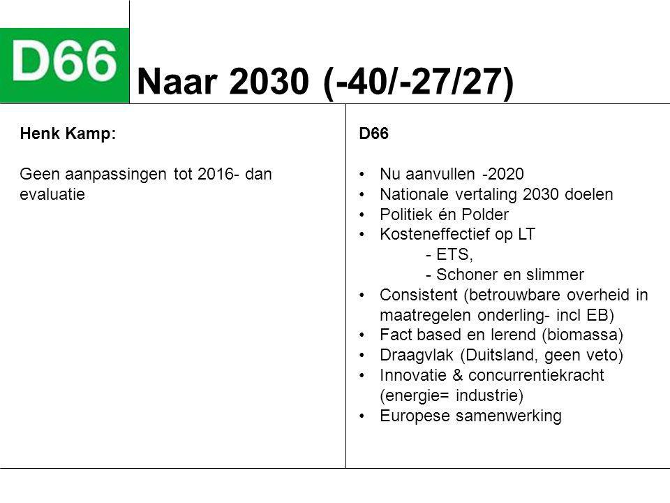 Naar 2030 (-40/-27/27) Henk Kamp: Geen aanpassingen tot 2016- dan evaluatie D66 Nu aanvullen -2020 Nationale vertaling 2030 doelen Politiek én Polder Kosteneffectief op LT - ETS, - Schoner en slimmer Consistent (betrouwbare overheid in maatregelen onderling- incl EB) Fact based en lerend (biomassa) Draagvlak (Duitsland, geen veto) Innovatie & concurrentiekracht (energie= industrie) Europese samenwerking