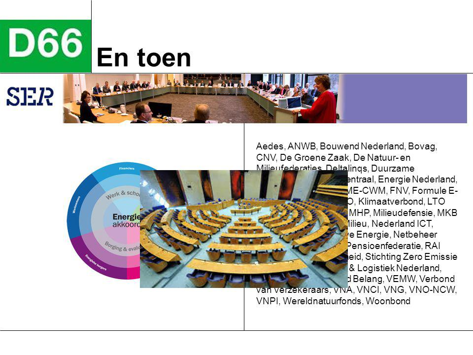 En toen Aedes, ANWB, Bouwend Nederland, Bovag, CNV, De Groene Zaak, De Natuur- en Milieufederaties, Deltalinqs, Duurzame Energiekoepel, e-Decentraal, Energie Nederland, EVO, Fietsersbond, FME-CWM, FNV, Formule E- team, Greenpeace, IPO, Klimaatverbond, LTO Nederland, Metaaluni, MHP, Milieudefensie, MKB Nederland, Natuur & Milieu, Nederland ICT, Nederland krijgt Nieuwe Energie, Netbeheer Nederland, NS, NVB, Pensioenfederatie, RAI Vereniging, Rijksoverheid, Stichting Zero Emissie Busvervoer, Transport & Logistiek Nederland, UNETO-VNI, Vastgoed Belang, VEMW, Verbond van Verzekeraars, VNA, VNCI, VNG, VNO-NCW, VNPI, Wereldnatuurfonds, Woonbond
