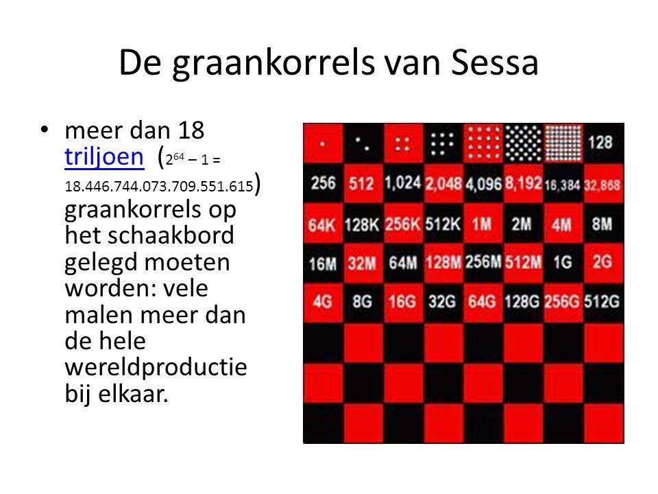 De graankorrels van Sessa meer dan 18 triljoen ( 2 64 – 1 = 18.446.744.073.709.551.615 ) graankorrels op het schaakbord gelegd moeten worden: vele mal