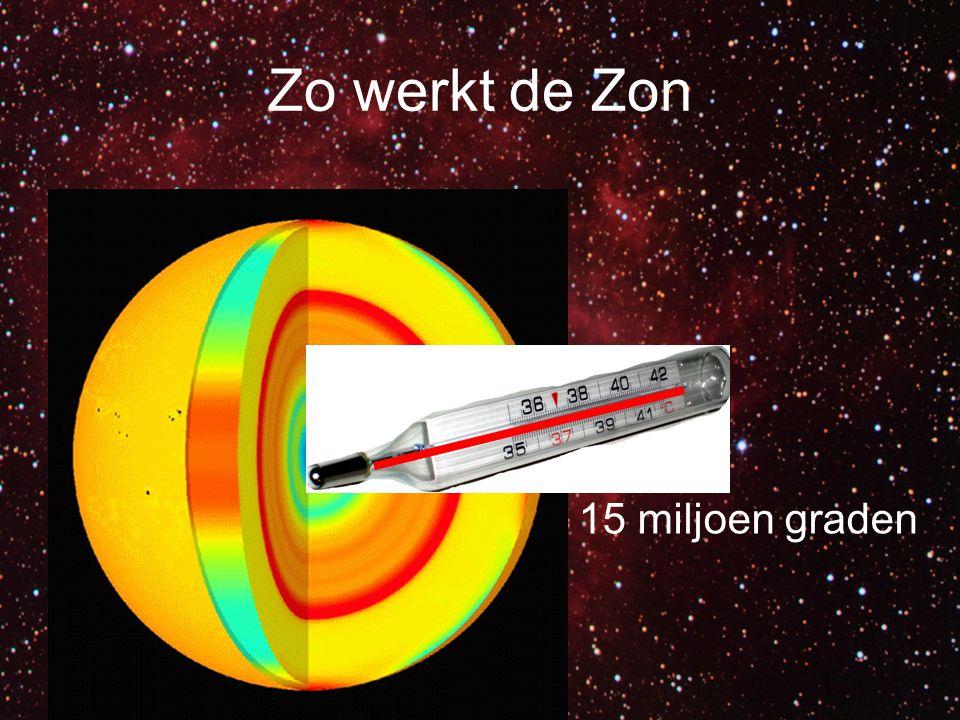 Zo werkt de Zon 15 miljoen graden