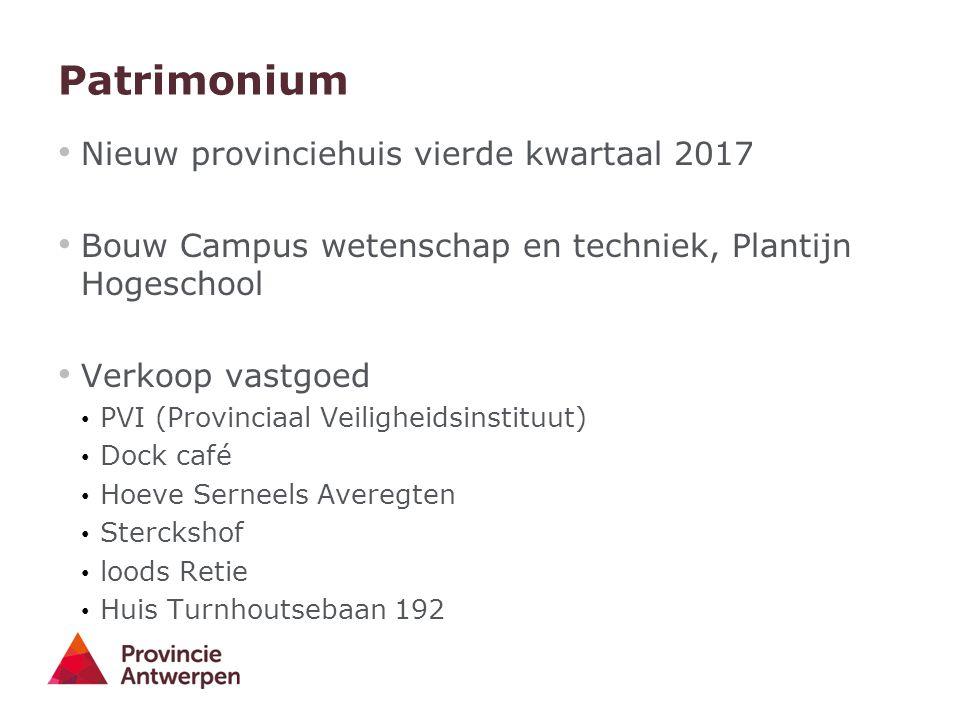 Patrimonium Nieuw provinciehuis vierde kwartaal 2017 Bouw Campus wetenschap en techniek, Plantijn Hogeschool Verkoop vastgoed PVI (Provinciaal Veiligh