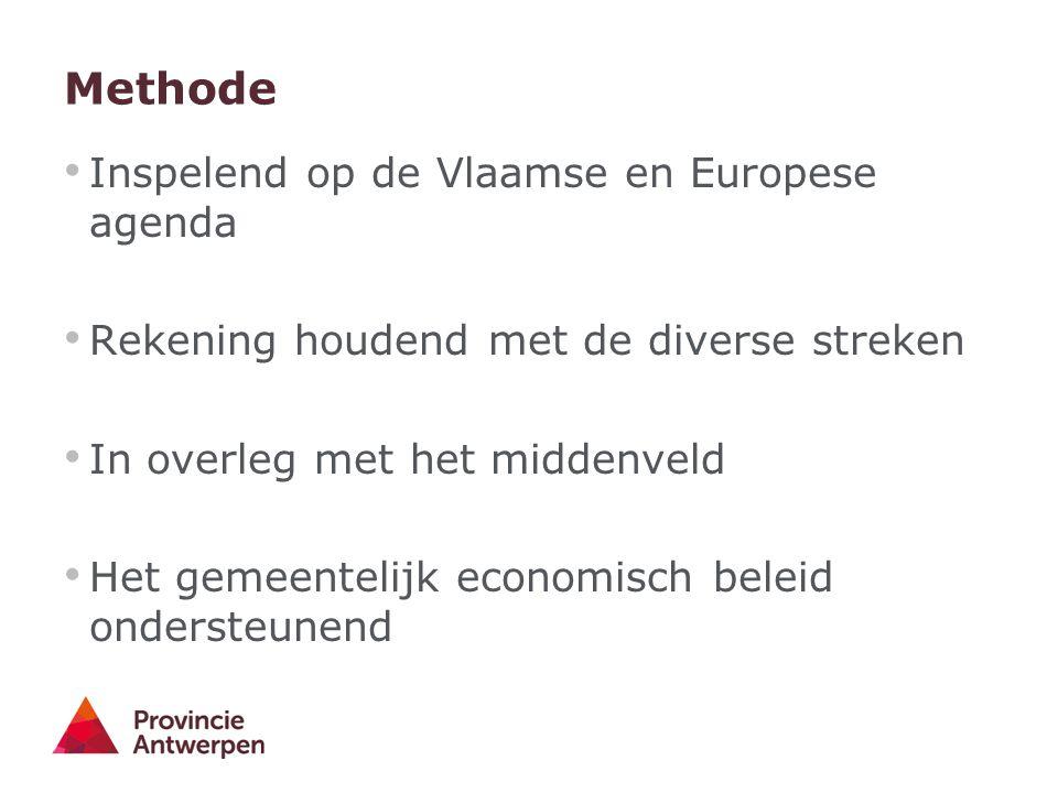 Methode Inspelend op de Vlaamse en Europese agenda Rekening houdend met de diverse streken In overleg met het middenveld Het gemeentelijk economisch beleid ondersteunend