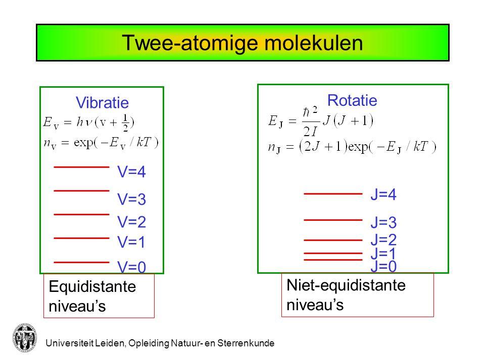 Universiteit Leiden, Opleiding Natuur- en Sterrenkunde V=0 V=1 V=2 V=4 V=3 Vibratie J=0 J=1 J=2 J=4 J=3 Rotatie Equidistante niveau's Niet-equidistant