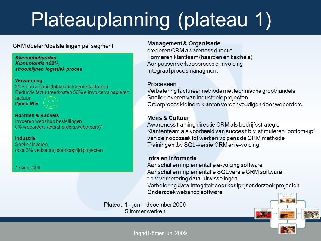 Ingrid Römer juni 2009 Plateauplanning (plateau 1) CRM doelen/doelstellingen per segment Plateau 1 - juni - december 2009 Slimmer werken Klantenbehoud