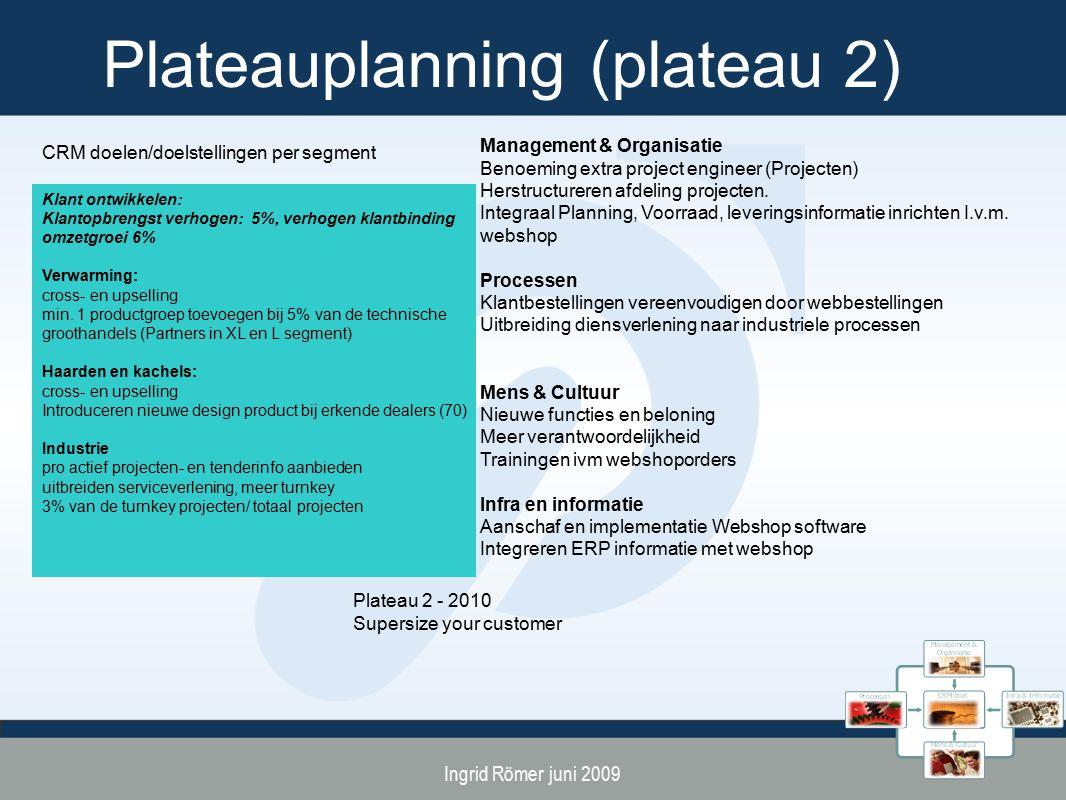 Ingrid Römer juni 2009 Plateauplanning (plateau 2) CRM doelen/doelstellingen per segment Plateau 2 - 2010 Supersize your customer Klant ontwikkelen: Klantopbrengst verhogen: 5%, verhogen klantbinding omzetgroei 6% Verwarming: cross- en upselling min.