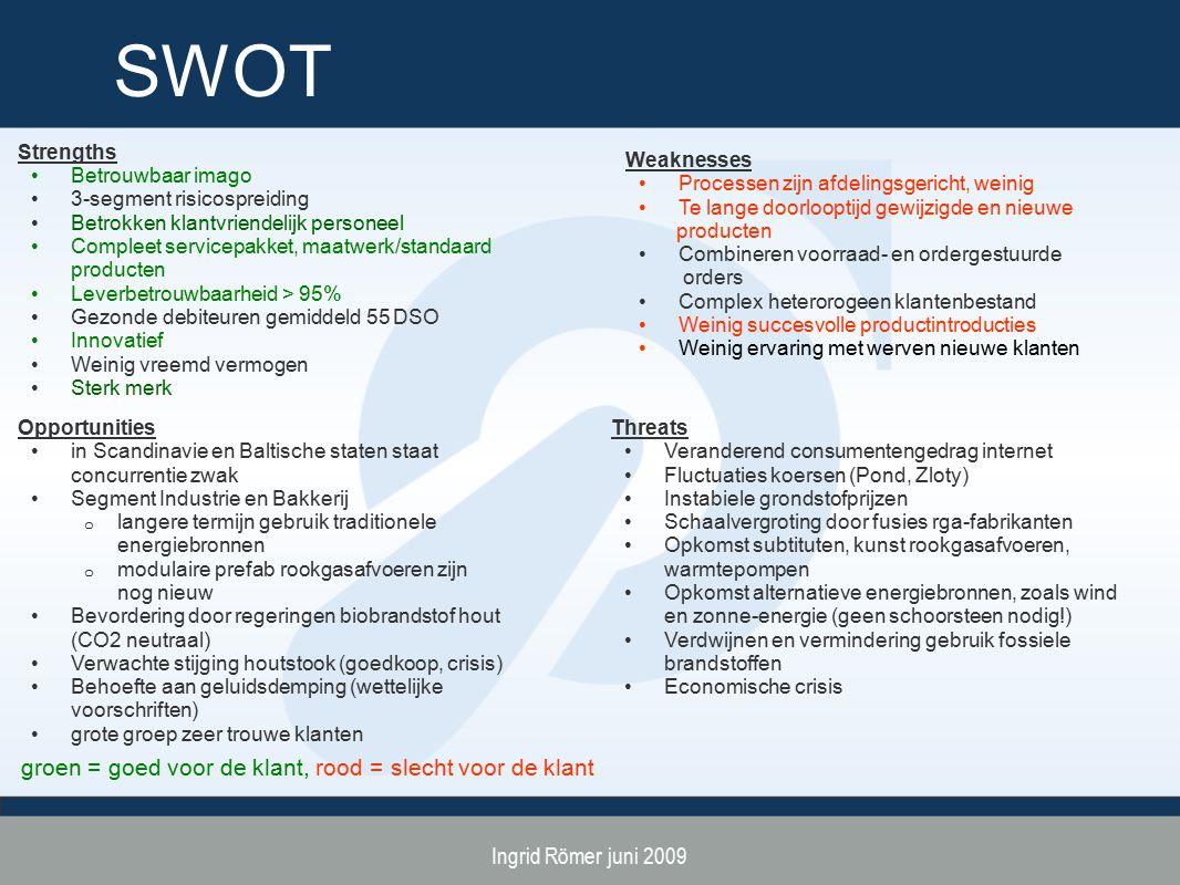Ingrid Römer juni 2009 SWOT Strengths Betrouwbaar imago 3-segment risicospreiding Betrokken klantvriendelijk personeel Compleet servicepakket, maatwer