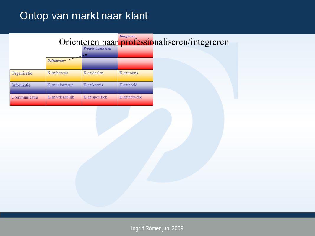 Ingrid Römer juni 2009 Ontop van markt naar klant Orienteren naar professionaliseren/integreren