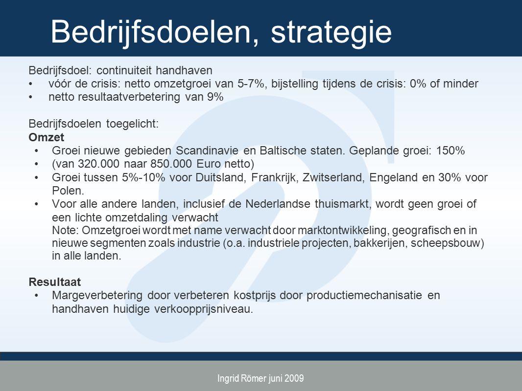 Ingrid Römer juni 2009 Bedrijfsdoelen, strategie Bedrijfsdoel: continuiteit handhaven vóór de crisis: netto omzetgroei van 5-7%, bijstelling tijdens de crisis: 0% of minder netto resultaatverbetering van 9% Bedrijfsdoelen toegelicht: Omzet Groei nieuwe gebieden Scandinavie en Baltische staten.