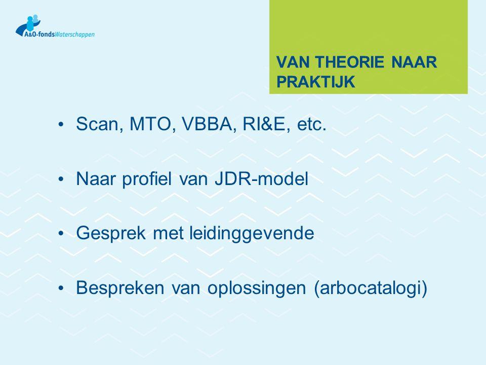 VAN THEORIE NAAR PRAKTIJK Scan, MTO, VBBA, RI&E, etc. Naar profiel van JDR-model Gesprek met leidinggevende Bespreken van oplossingen (arbocatalogi)