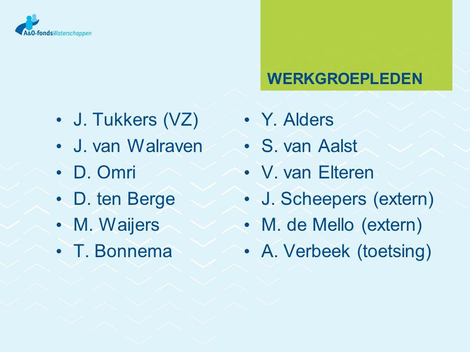 WERKGROEPLEDEN J. Tukkers (VZ) J. van Walraven D. Omri D. ten Berge M. Waijers T. Bonnema Y. Alders S. van Aalst V. van Elteren J. Scheepers (extern)