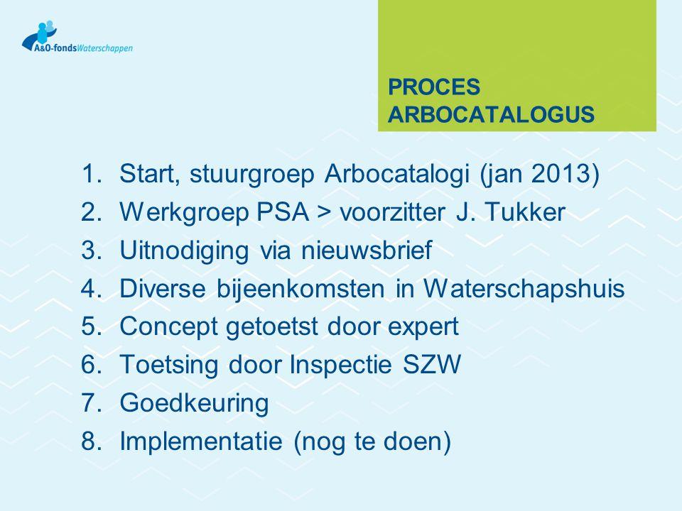 PROCES ARBOCATALOGUS 1.Start, stuurgroep Arbocatalogi (jan 2013) 2.Werkgroep PSA > voorzitter J. Tukker 3.Uitnodiging via nieuwsbrief 4.Diverse bijeen