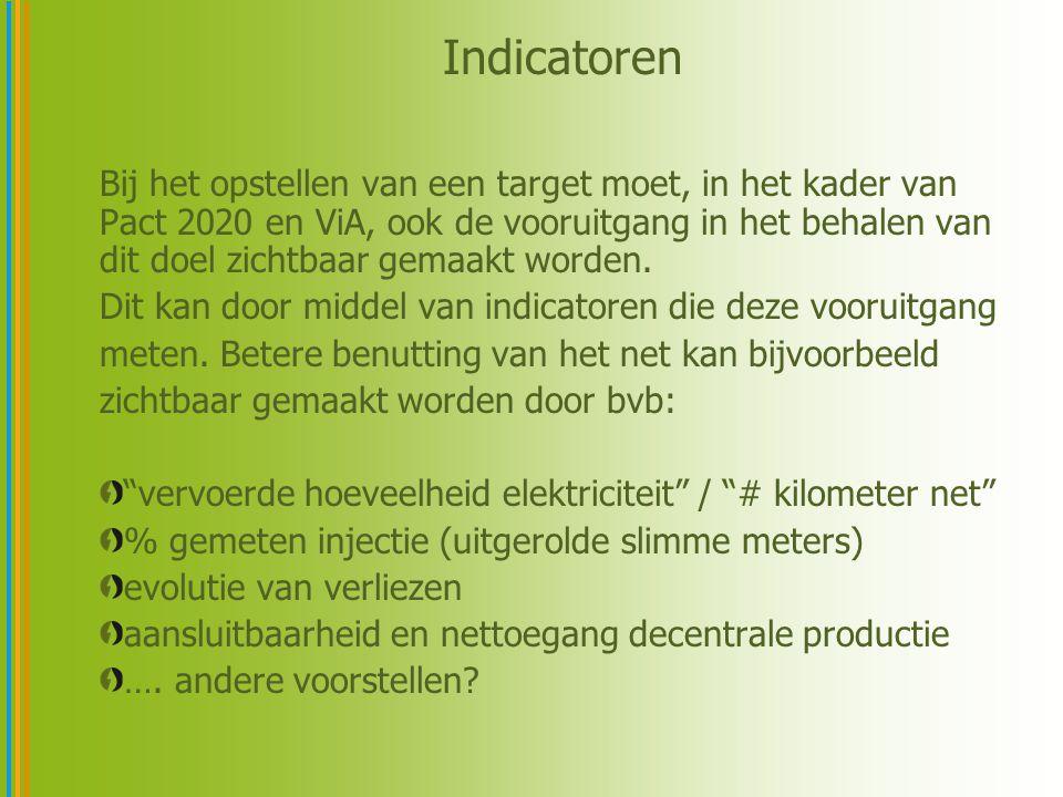 Indicatoren Bij het opstellen van een target moet, in het kader van Pact 2020 en ViA, ook de vooruitgang in het behalen van dit doel zichtbaar gemaakt