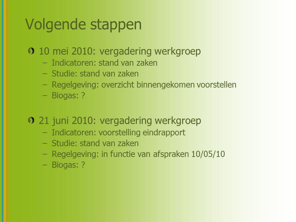 Volgende stappen 10 mei 2010: vergadering werkgroep –Indicatoren: stand van zaken –Studie: stand van zaken –Regelgeving: overzicht binnengekomen voors