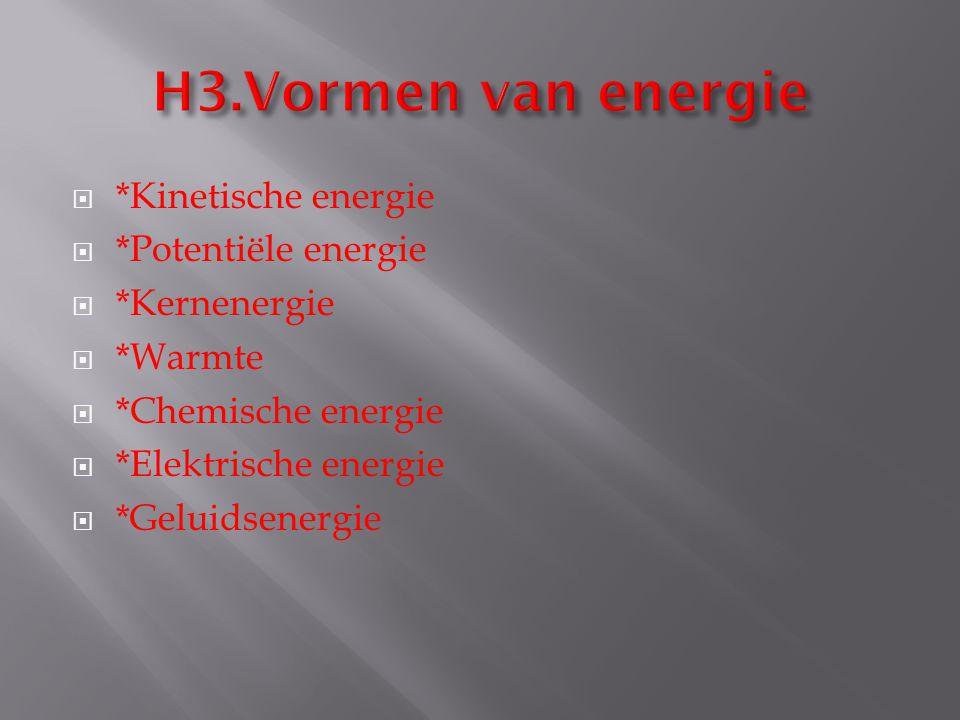  *Kinetische energie  *Potentiële energie  *Kernenergie  *Warmte  *Chemische energie  *Elektrische energie  *Geluidsenergie