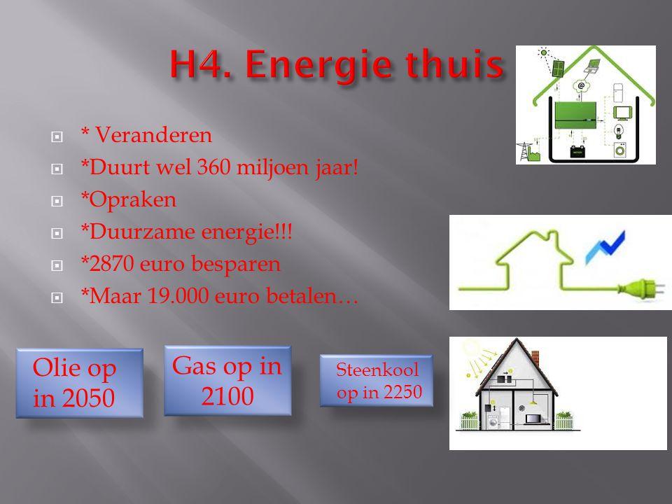  * Veranderen  *Duurt wel 360 miljoen jaar!  *Opraken  *Duurzame energie!!!  *2870 euro besparen  *Maar 19.000 euro betalen… Gas op in 2100 Olie