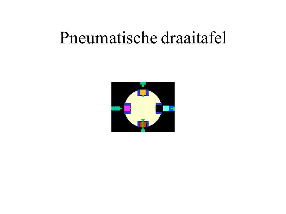 Pneumatische draaitafel