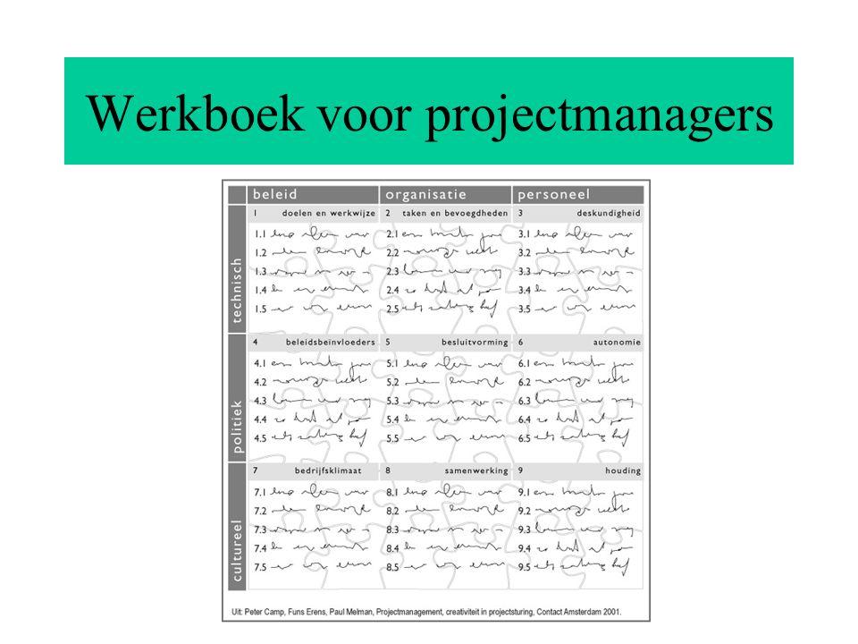 Werkboek voor projectmanagers
