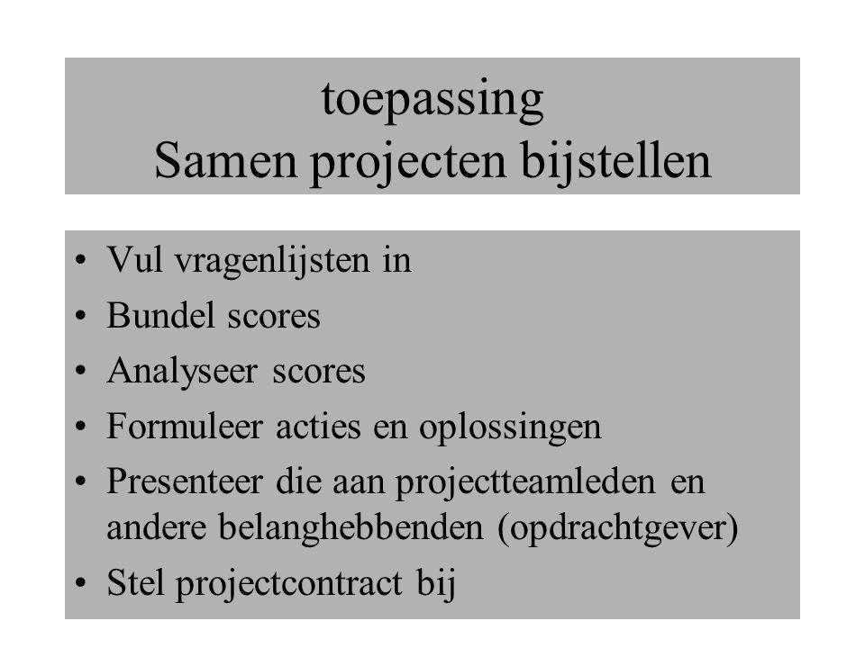 toepassing Samen projecten bijstellen Vul vragenlijsten in Bundel scores Analyseer scores Formuleer acties en oplossingen Presenteer die aan projectteamleden en andere belanghebbenden (opdrachtgever) Stel projectcontract bij
