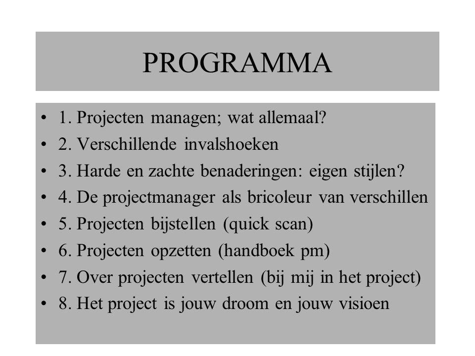 PROGRAMMA 1. Projecten managen; wat allemaal. 2.