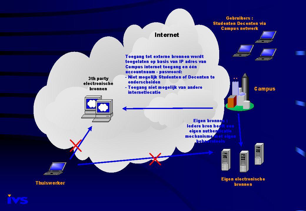 Mogelijke oplossing : VPN tunnels Een beveiligde tunnel over het internet fungeert als verlengstuk van het campusnetwerk.