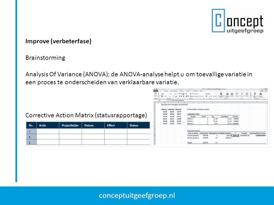 conceptuitgeefgroep.nl Improve (verbeterfase) Brainstorming Analysis Of Variance (ANOVA); de ANOVA-analyse helpt u om toevallige variatie in een proce