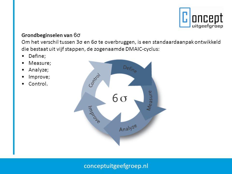 conceptuitgeefgroep.nl Grondbeginselen van 6σ Om het verschil tussen 3σ en 6σ te overbruggen, is een standaardaanpak ontwikkeld die bestaat uit vijf s