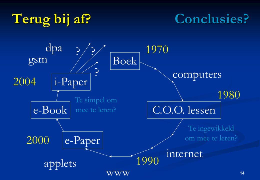 14 Terug bij af? Boek computers applets 2000 2004 i-Paper e-Paper C.O.O. lessene-Book internet www 1980 1970 1990 ? ? ? Te ingewikkeld om mee te leren