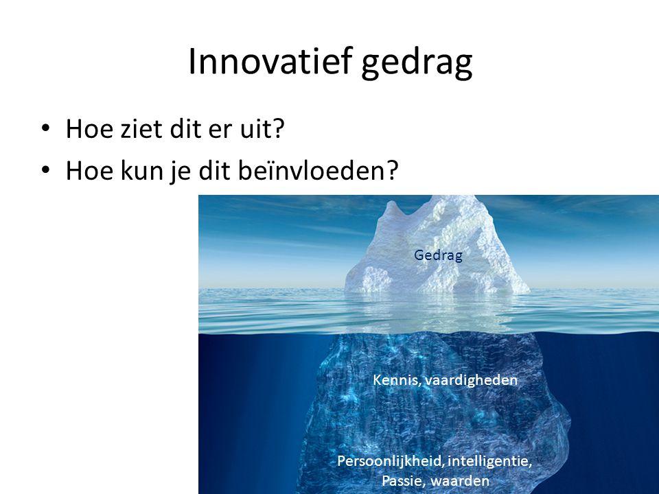 Innovatief gedrag Hoe ziet dit er uit? Hoe kun je dit beïnvloeden? Gedrag Persoonlijkheid, intelligentie, Passie, waarden Kennis, vaardigheden