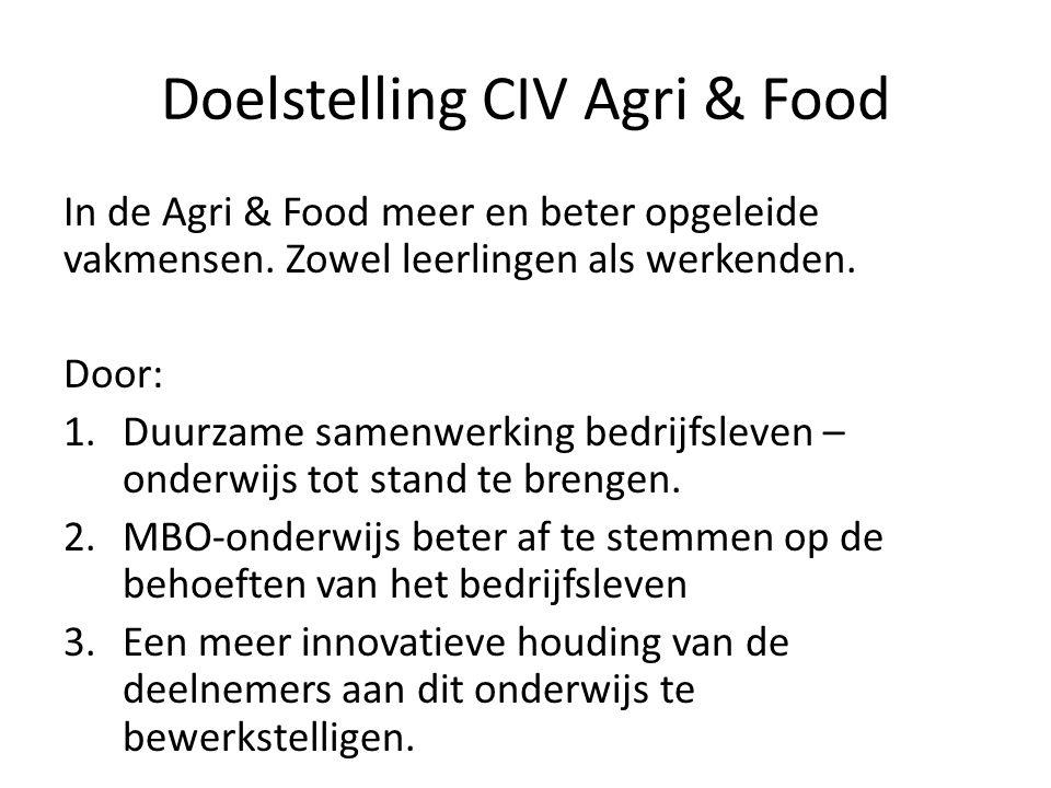 Doelstelling CIV Agri & Food In de Agri & Food meer en beter opgeleide vakmensen. Zowel leerlingen als werkenden. Door: 1.Duurzame samenwerking bedrij