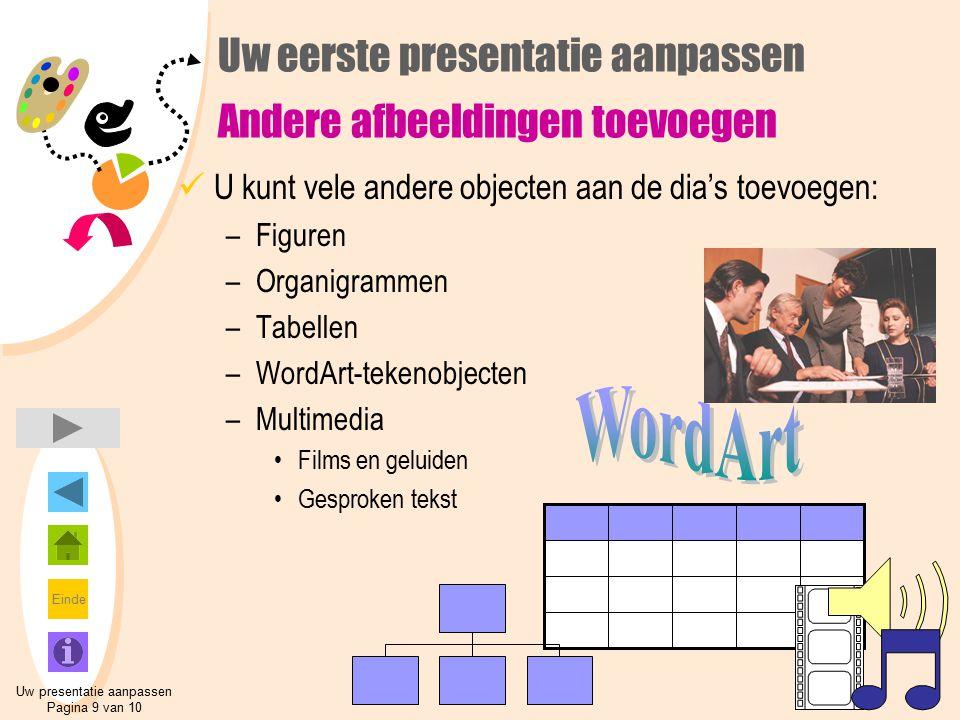 Einde U kunt vele andere objecten aan de dia's toevoegen: –Figuren –Organigrammen –Tabellen –WordArt-tekenobjecten –Multimedia Films en geluiden Gespr