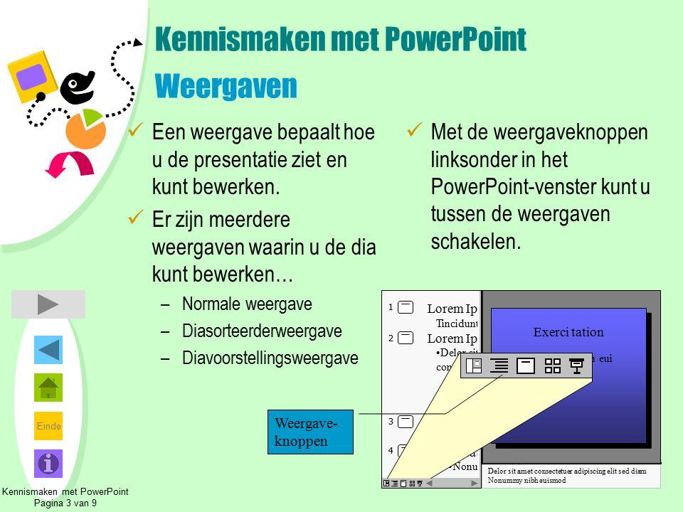 Einde Kennismaken met PowerPoint Weergaven Een weergave bepaalt hoe u de presentatie ziet en kunt bewerken. Er zijn meerdere weergaven waarin u de dia