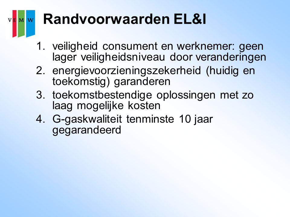 Randvoorwaarden EL&I 1.veiligheid consument en werknemer: geen lager veiligheidsniveau door veranderingen 2.energievoorzieningszekerheid (huidig en to
