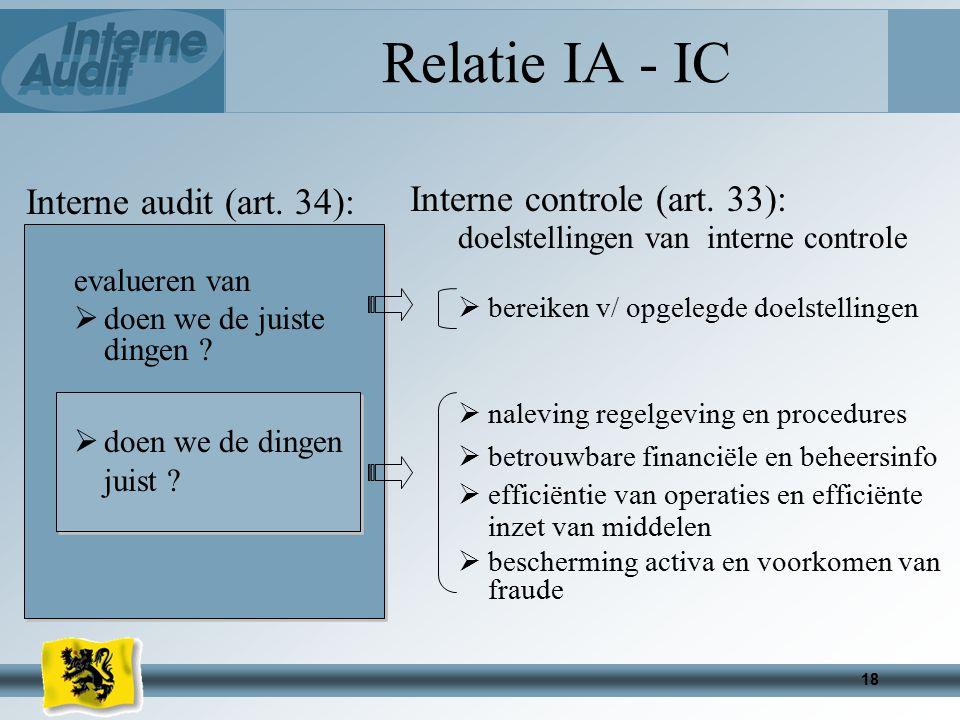 18 Relatie IA - IC Interne audit (art.34): evalueren van  doen we de juiste dingen .