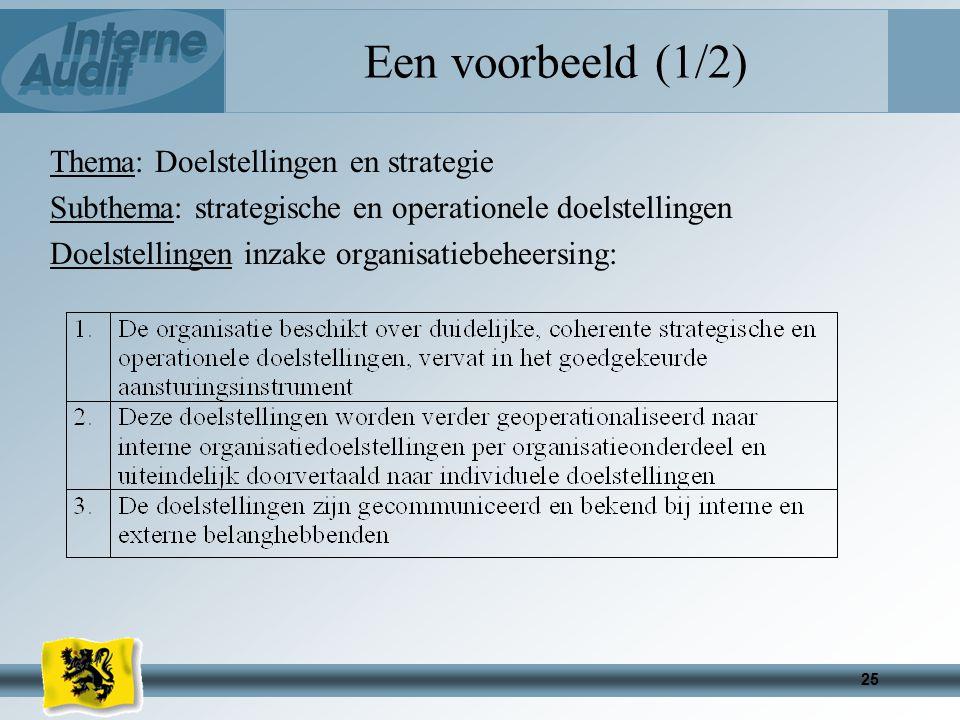25 Een voorbeeld (1/2) Thema: Doelstellingen en strategie Subthema: strategische en operationele doelstellingen Doelstellingen inzake organisatiebeheersing: