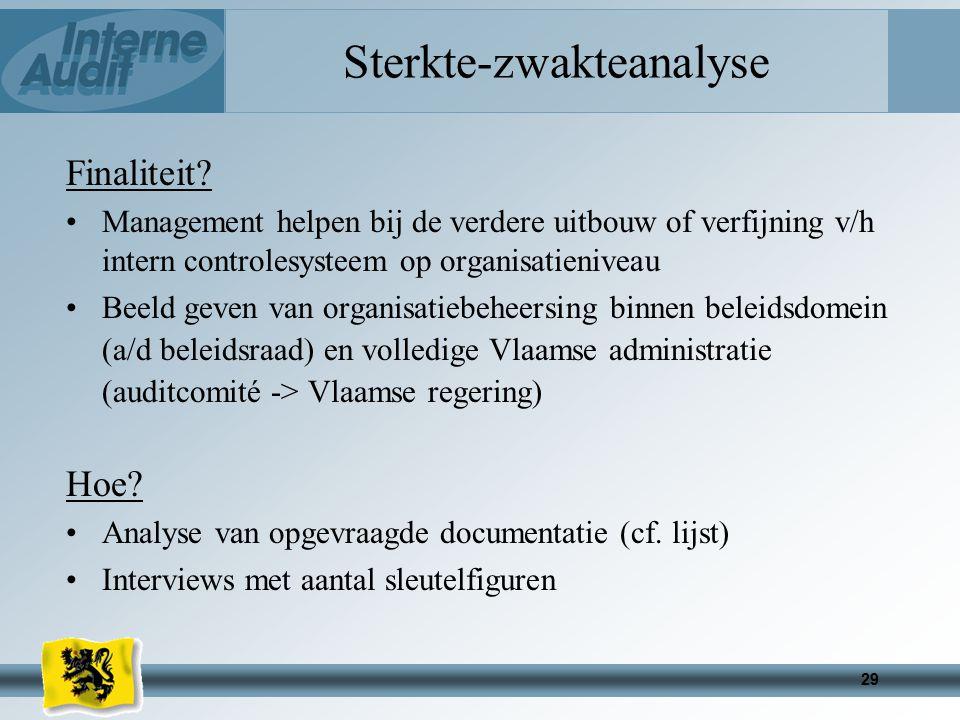 29 Sterkte-zwakteanalyse Finaliteit.