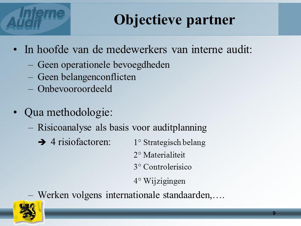 20 Departement, IVA of EVA Niveaus Organisatiebeheersing Entiteit Taak Proces Doelstellingen Risico's