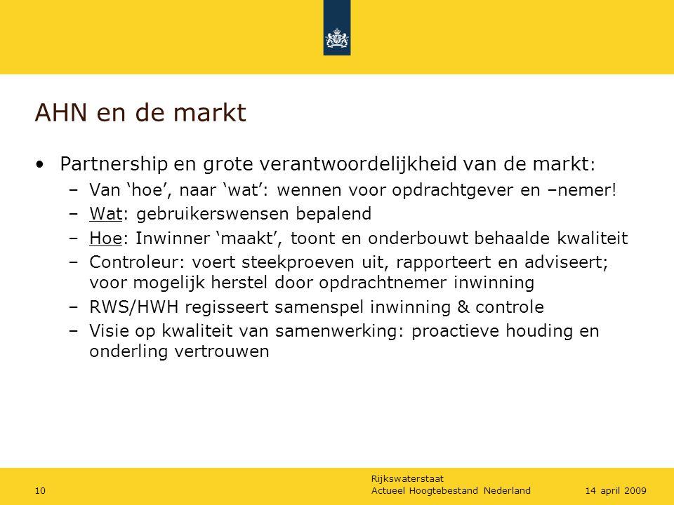 Rijkswaterstaat Actueel Hoogtebestand Nederland1014 april 2009 AHN en de markt Partnership en grote verantwoordelijkheid van de markt : –Van 'hoe', na