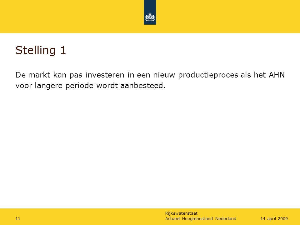 Rijkswaterstaat Actueel Hoogtebestand Nederland1114 april 2009 Stelling 1 De markt kan pas investeren in een nieuw productieproces als het AHN voor la