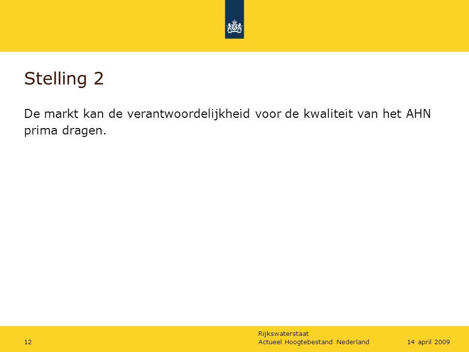 Rijkswaterstaat Actueel Hoogtebestand Nederland1214 april 2009 Stelling 2 De markt kan de verantwoordelijkheid voor de kwaliteit van het AHN prima dra