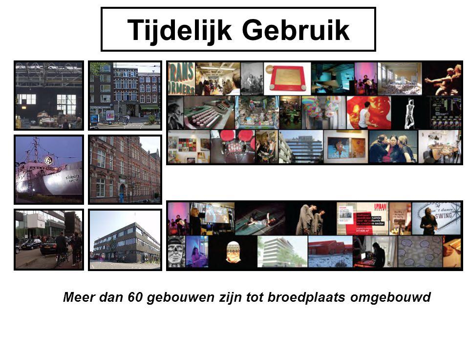 Urban Resort in Amsterdam