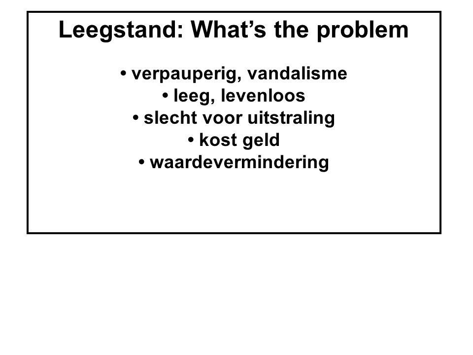 Leegstand: What's the problem verpauperig, vandalisme leeg, levenloos slecht voor uitstraling kost geld waardevermindering