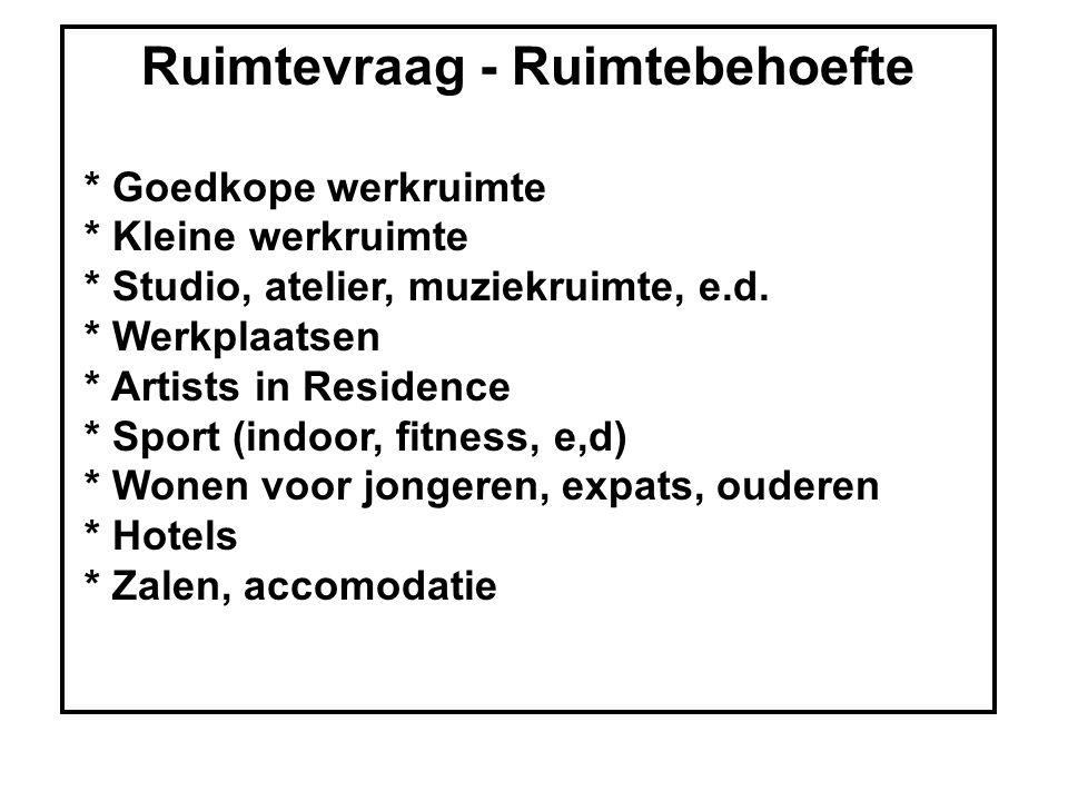 Ruimtevraag - Ruimtebehoefte * Goedkope werkruimte * Kleine werkruimte * Studio, atelier, muziekruimte, e.d. * Werkplaatsen * Artists in Residence * S