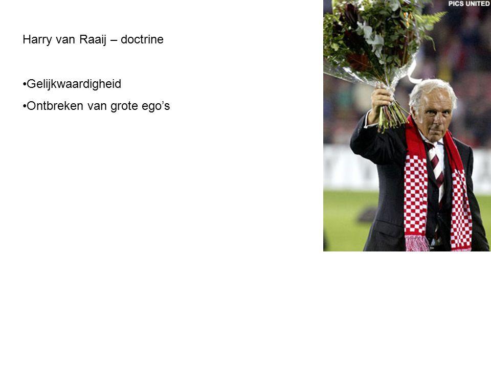 Harry van Raaij – doctrine Gelijkwaardigheid Ontbreken van grote ego's