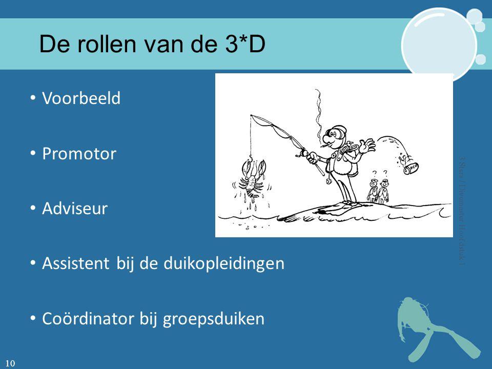 De rollen van de 3*D Voorbeeld Promotor Adviseur Assistent bij de duikopleidingen Coördinator bij groepsduiken 10 3 Sters / Divemaster Hoofdstuk 1