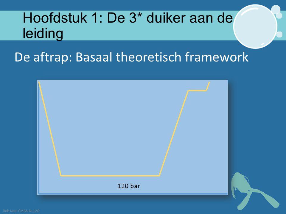 Hoofdstuk 1: De 3* duiker aan de leiding De aftrap Rob Kool CMAS-NL120 De aftrap: Basaal theoretisch framework 120 bar