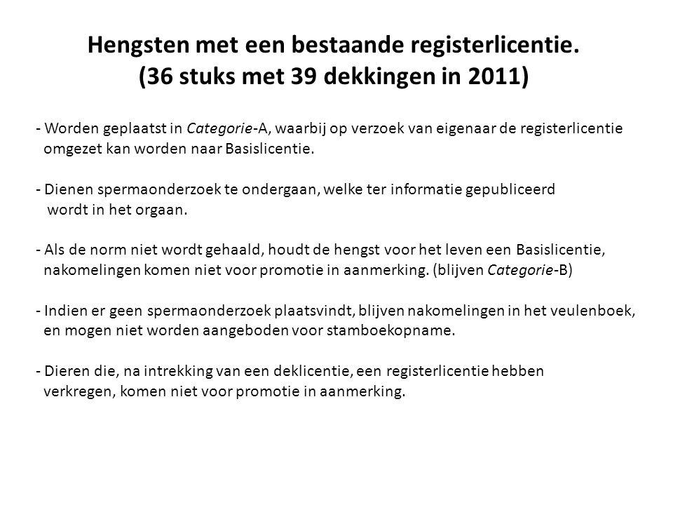 Hengsten met een bestaande registerlicentie.